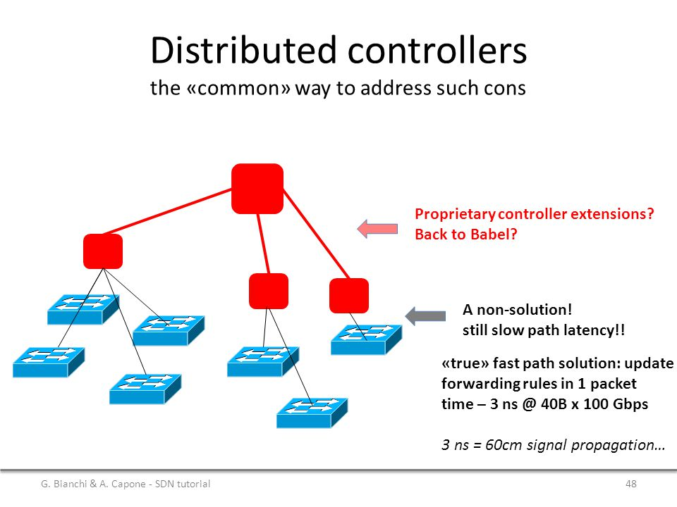 Distributed controllers the «common» way to address such cons A non-solution! still slow path latency!! Proprietary controller extensions? Back to Bab