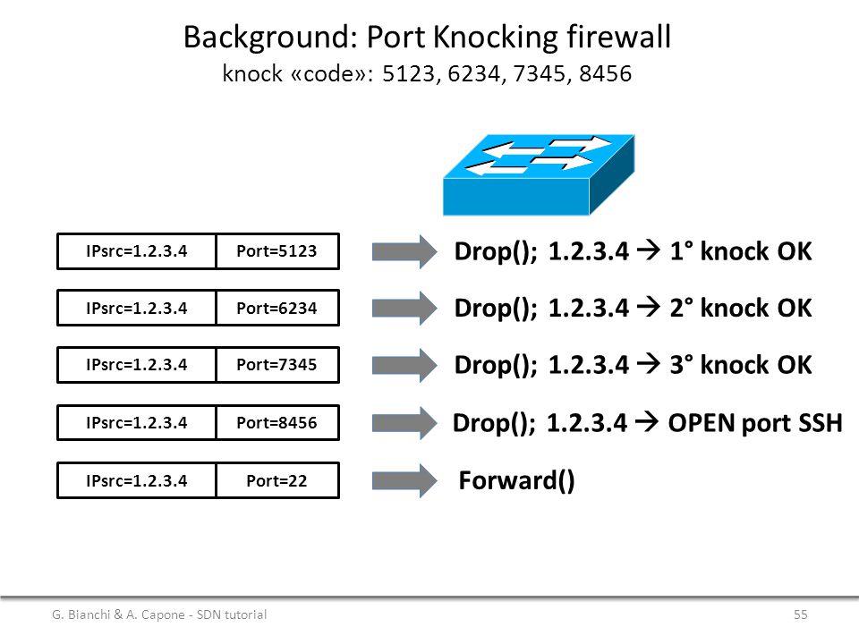 Background: Port Knocking firewall knock «code»: 5123, 6234, 7345, 8456 IPsrc=1.2.3.4Port=5123 Drop(); 1.2.3.4  1° knock OK IPsrc=1.2.3.4Port=6234 Drop(); 1.2.3.4  2° knock OK IPsrc=1.2.3.4Port=7345 Drop(); 1.2.3.4  3° knock OK IPsrc=1.2.3.4Port=8456 Drop(); 1.2.3.4  OPEN port SSH IPsrc=1.2.3.4Port=22 Forward() G.
