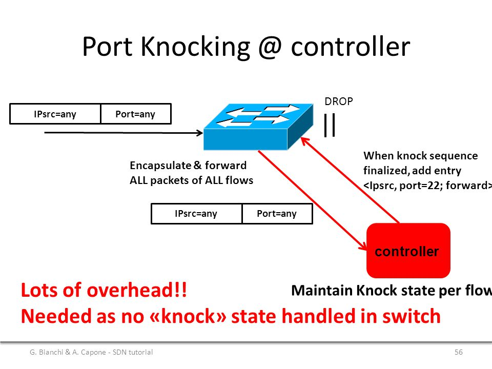 Port Knocking @ controller IPsrc=anyPort=any DROP controller Encapsulate & forward ALL packets of ALL flows IPsrc=anyPort=any Maintain Knock state per flow When knock sequence finalized, add entry Lots of overhead!.