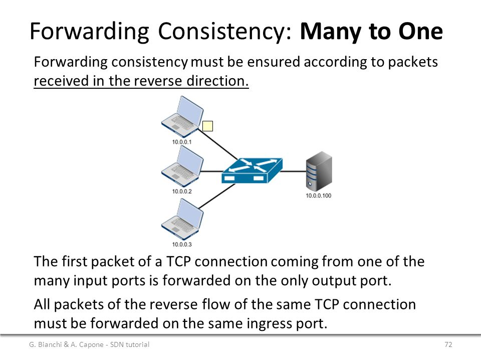 Forwarding Consistency: Many to One G. Bianchi & A. Capone - SDN tutorial72 Forwarding consistency must be ensured according to packets received in th