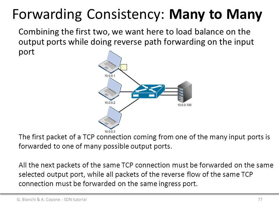 Combining the first two, we want here to load balance on the output ports while doing reverse path forwarding on the input port Forwarding Consistency