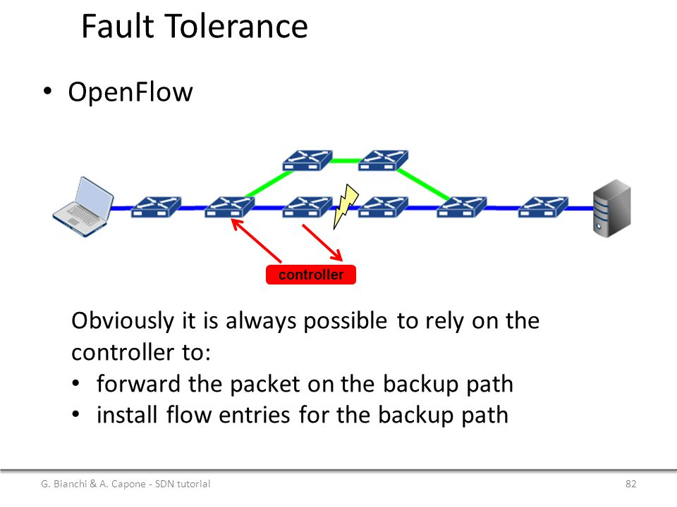 Fault Tolerance controller Obviously it is always possible to rely on the controller to: forward the packet on the backup path install flow entries for the backup path G.