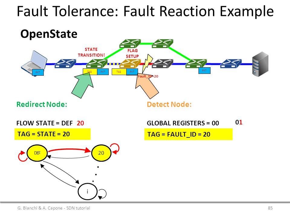 Fault Tolerance: Fault Reaction Example PKT TAG PKT TAG PKT TAG PKT TAG PKT Redirect Node: FLOW STATE = DEF Detect Node: GLOBAL REGISTERS = 00 20 0101