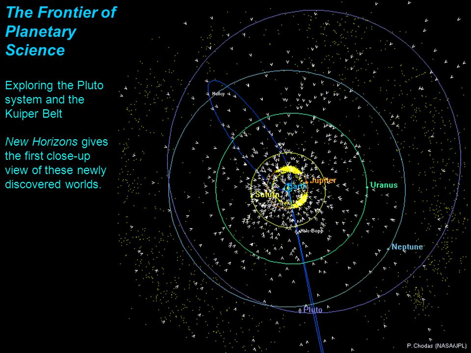The Frontier of Planetary Science Exploring the Pluto system and the Kuiper Belt New Horizons gives the first close-up view of these newly discovered