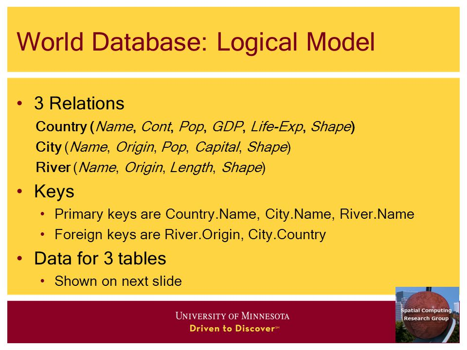 World Database: Logical Model 3 Relations Country (Name, Cont, Pop, GDP, Life-Exp, Shape) City (Name, Origin, Pop, Capital, Shape) River (Name, Origin, Length, Shape) Keys Primary keys are Country.Name, City.Name, River.Name Foreign keys are River.Origin, City.Country Data for 3 tables Shown on next slide
