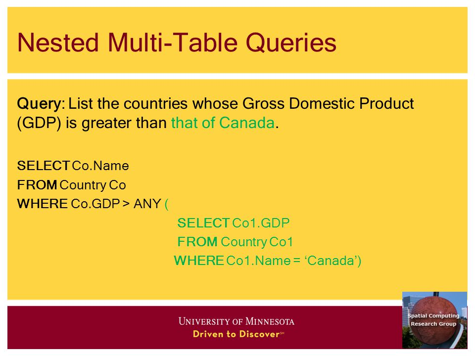 Nested Multi-Table Queries Query: List the countries whose Gross Domestic Product (GDP) is greater than that of Canada.