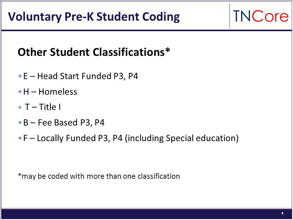 4 Voluntary Pre-K Student Coding Other Student Classifications* E – Head Start Funded P3, P4 H – Homeless T – Title I B – Fee Based P3, P4 F – Locally