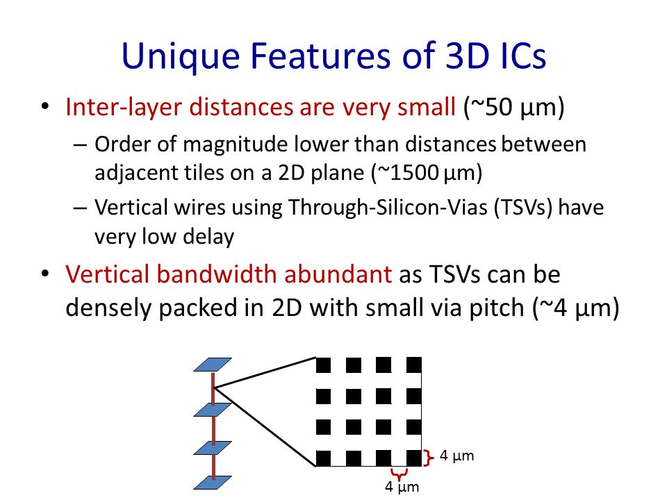 Unique Features of 3D ICs Inter-layer distances are very small (~50 μm) – Order of magnitude lower than distances between adjacent tiles on a 2D plane