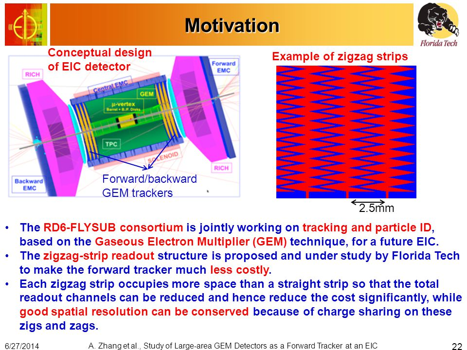 Motivation Conceptual design of EIC detector Forward/backward GEM trackers The RD6-FLYSUB consortium is jointly working on tracking and particle ID, based on the Gaseous Electron Multiplier (GEM) technique, for a future EIC.
