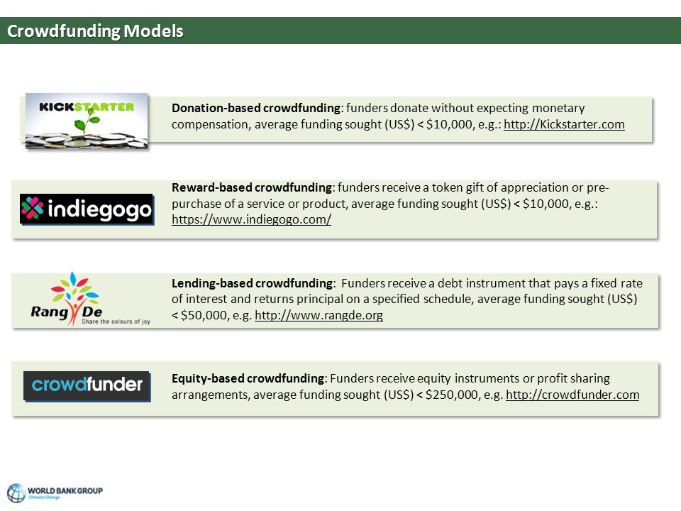 Screen # of ## Climate Change Crowdfunding Models Donation-based crowdfunding: funders donate without expecting monetary compensation, average funding sought (US$) < $10,000, e.g.: http://Kickstarter.comhttp://Kickstarter.com Reward-based crowdfunding: funders receive a token gift of appreciation or pre- purchase of a service or product, average funding sought (US$) < $10,000, e.g.: https://www.indiegogo.com/ https://www.indiegogo.com/ Lending-based crowdfunding: Funders receive a debt instrument that pays a fixed rate of interest and returns principal on a specified schedule, average funding sought (US$) < $50,000, e.g.