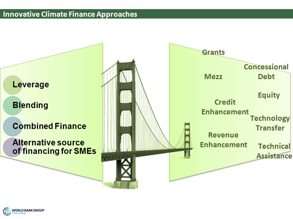 Screen # of ## Climate Change Concessional Debt Credit Enhancement Grants Technology Transfer Revenue Enhancement Equity Mezz Technical Assistance Leverage Blending Combined Finance Alternative source of financing for SMEs Innovative Climate Finance Approaches