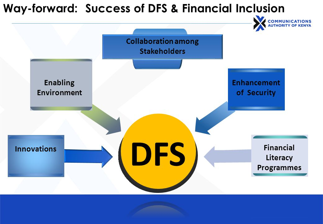 Way-forward: Success of DFS & Financial Inclusion