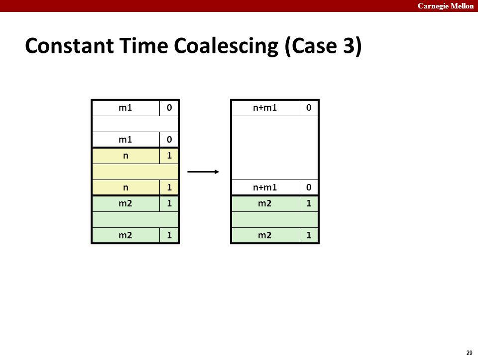 Carnegie Mellon 29 m10 Constant Time Coalescing (Case 3) m10 n1 n1 m21 1 n+m10 0 m21 1