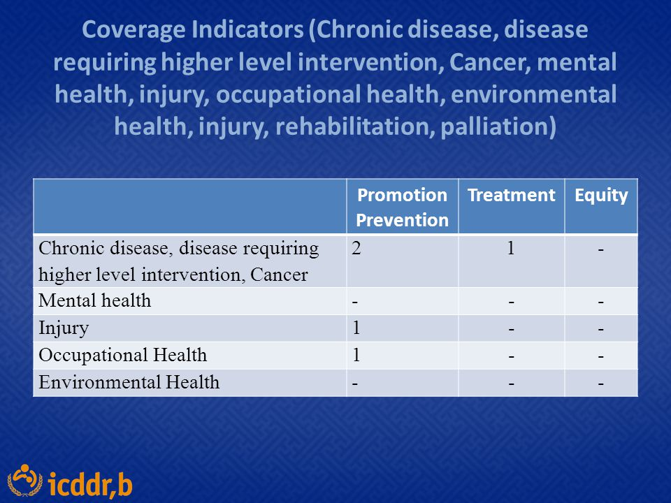 Coverage Indicators (Chronic disease, disease requiring higher level intervention, Cancer, mental health, injury, occupational health, environmental h