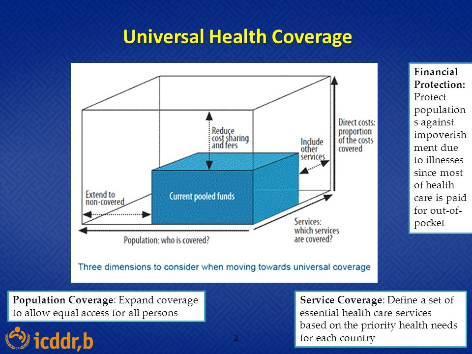 Universal Health Coverage 2 Population Coverage: Expand coverage to allow equal access for all persons Service Coverage: Define a set of essential hea