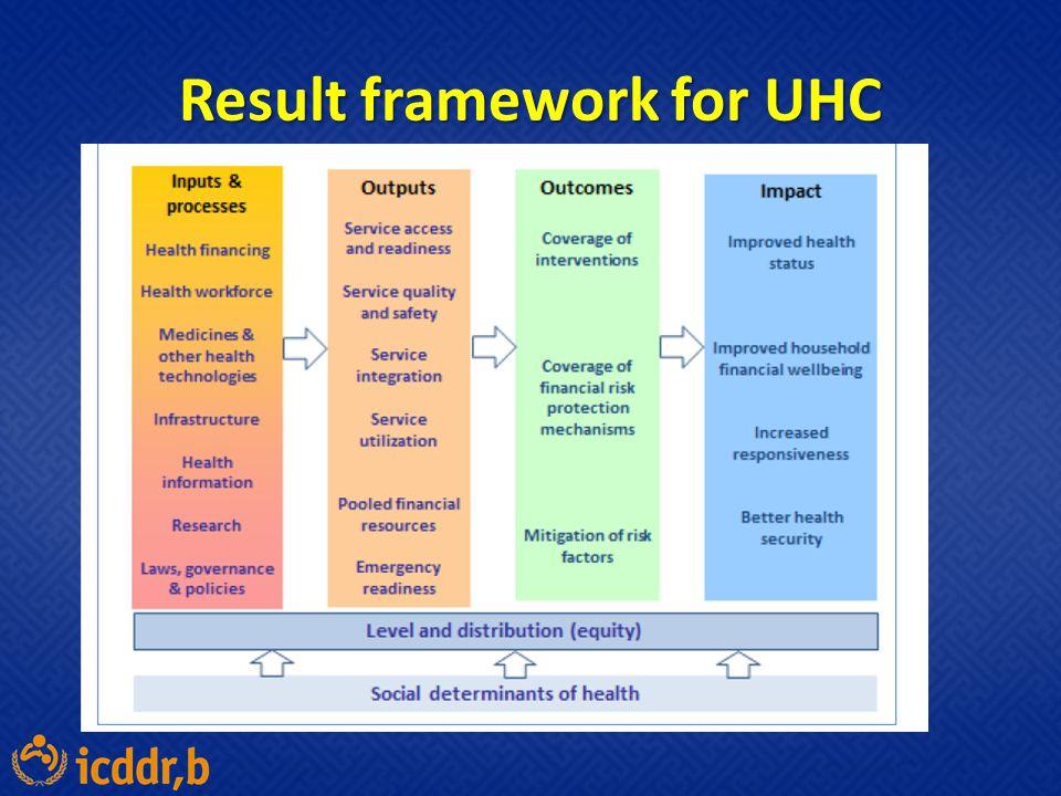 Result framework for UHC