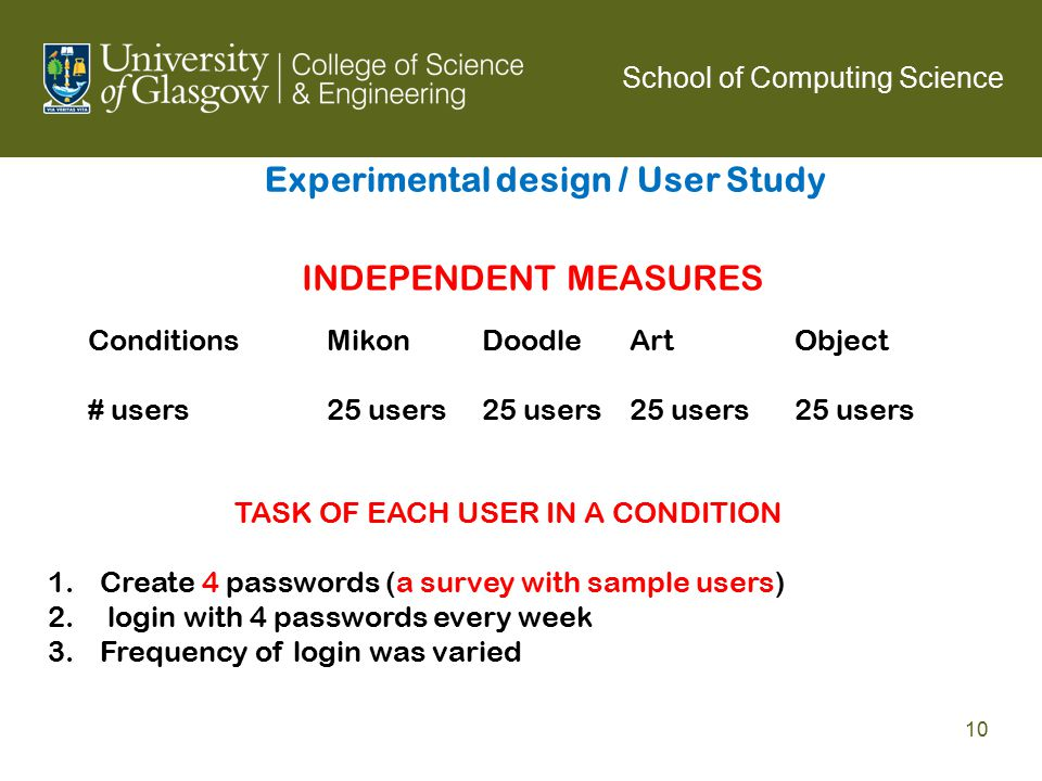 Experimental design / User Study School of Computing Science 10 Mikon 25 users TASK OF EACH USER IN A CONDITION 1.Create 4 passwords (a survey with sample users) 2.