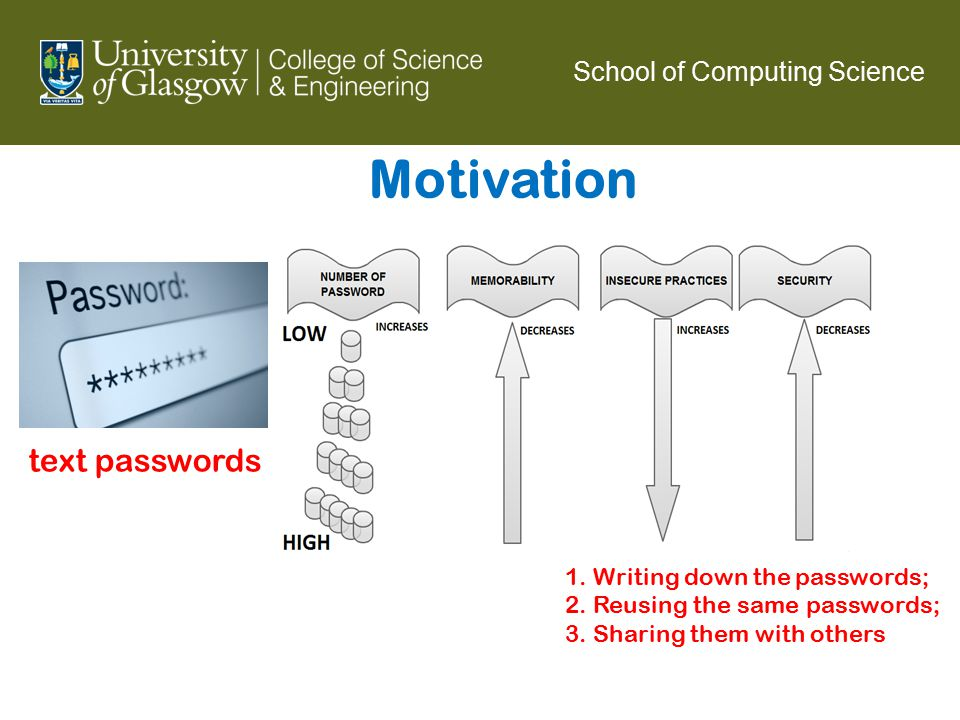 Motivation School of Computing Science text passwords 1. Writing down the passwords; 2. Reusing the same passwords; 3. Sharing them with others