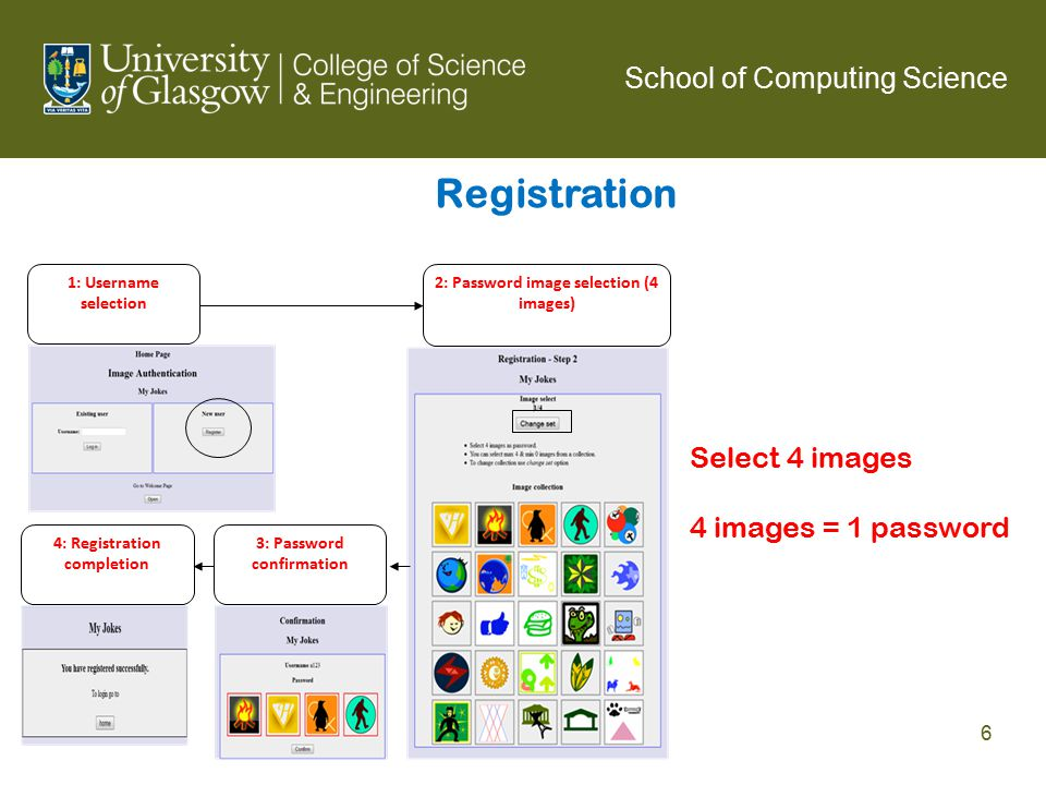 1: Username selection 2: Password image selection (4 images) 3: Password confirmation 4: Registration completion Registration School of Computing Scie