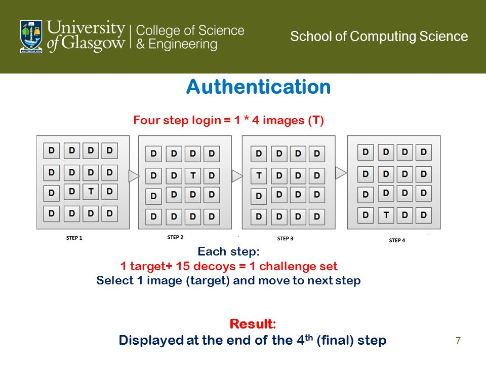 Authentication Four step login = 1 * 4 images (T) Each step: 1 target+ 15 decoys = 1 challenge set Select 1 image (target) and move to next step School of Computing Science 7 Result: Displayed at the end of the 4 th (final) step