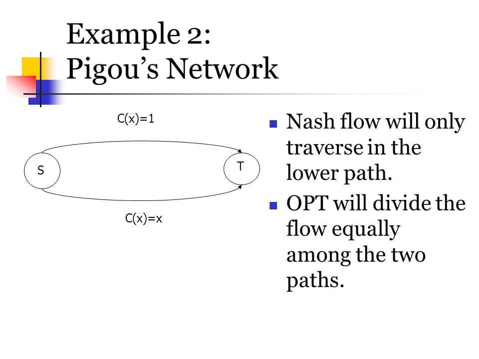 Example 2: Pigou's Network Nash flow will only traverse in the lower path. OPT will divide the flow equally among the two paths. S T C(x)=1 C(x)=x