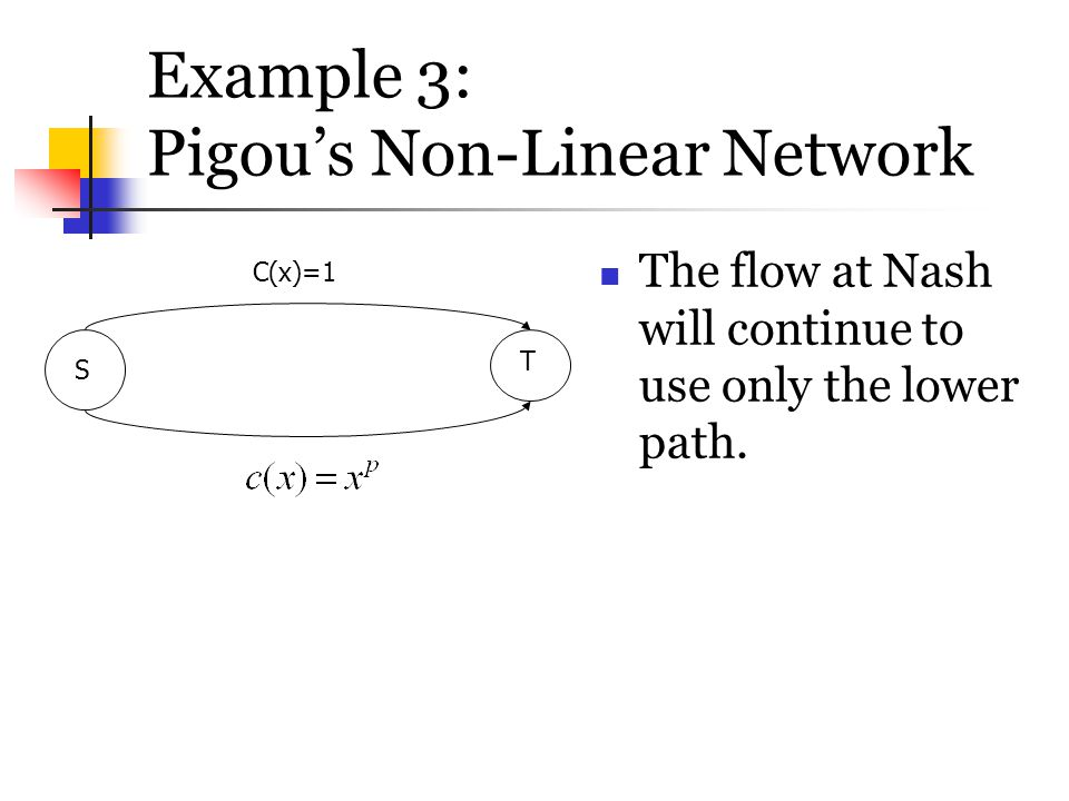 Example 3: Pigou's Non-Linear Network The flow at Nash will continue to use only the lower path. S T C(x)=1