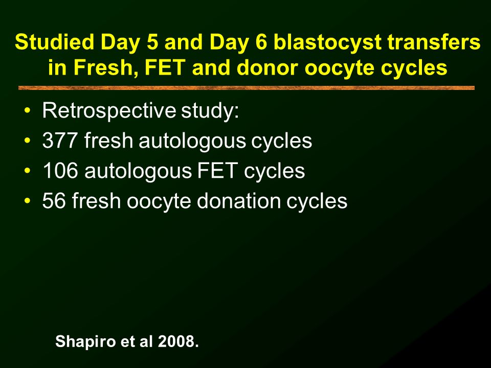 Studied Day 5 and Day 6 blastocyst transfers in Fresh, FET and donor oocyte cycles Retrospective study: 377 fresh autologous cycles 106 autologous FET