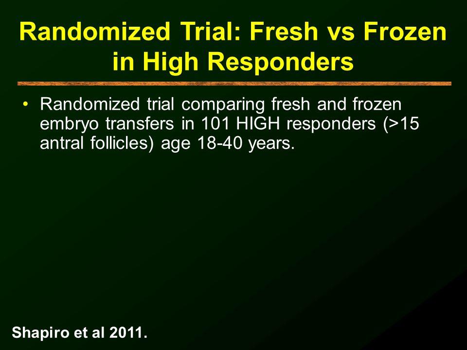 Randomized Trial: Fresh vs Frozen in High Responders Randomized trial comparing fresh and frozen embryo transfers in 101 HIGH responders (>15 antral f