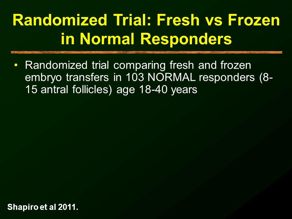 Randomized Trial: Fresh vs Frozen in Normal Responders Randomized trial comparing fresh and frozen embryo transfers in 103 NORMAL responders (8- 15 an