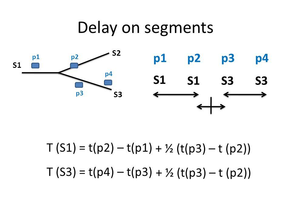 Delay on segments S1 S2 S3 p1p2 p3 p4 p1p2p3p4 S1 S3 T (S1) = t(p2) – t(p1) + ½ (t(p3) – t (p2)) T (S3) = t(p4) – t(p3) + ½ (t(p3) – t (p2))