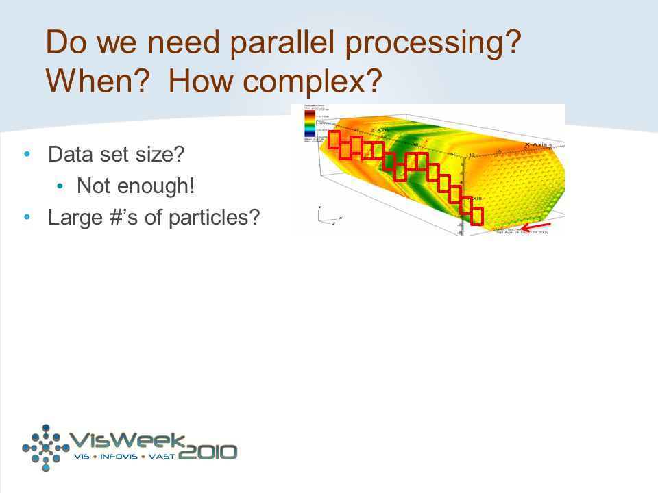 Do we need parallel processing? When? How complex? Data set size? Not enough! Large #'s of particles?