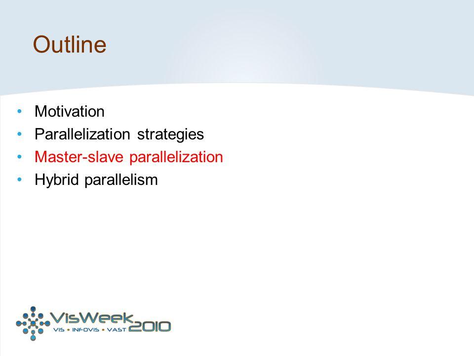 Outline Motivation Parallelization strategies Master-slave parallelization Hybrid parallelism
