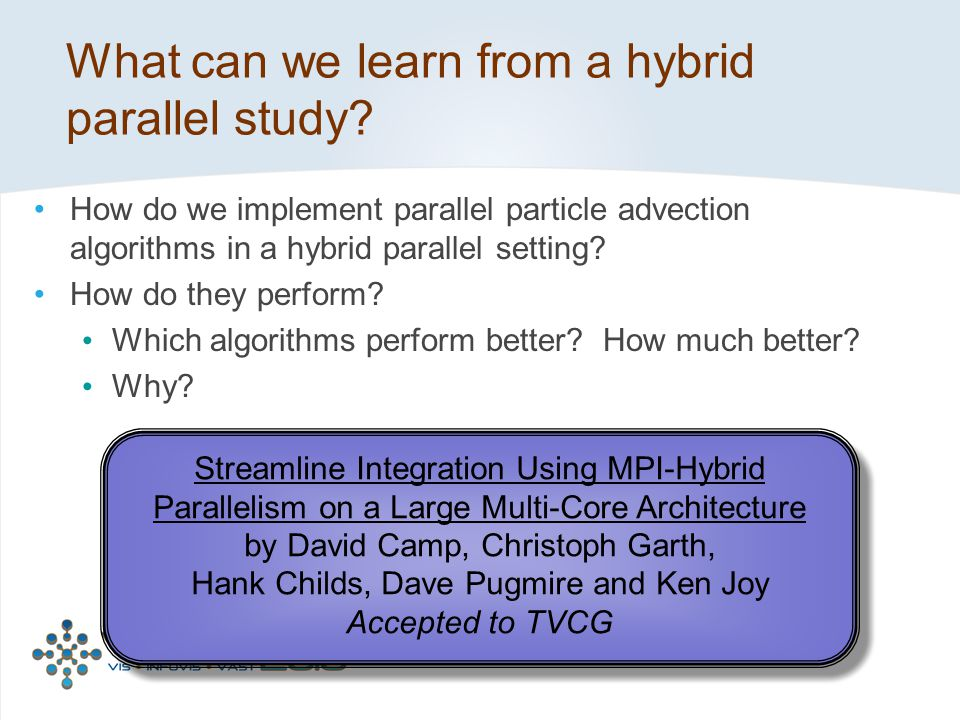 What can we learn from a hybrid parallel study? How do we implement parallel particle advection algorithms in a hybrid parallel setting? How do they p
