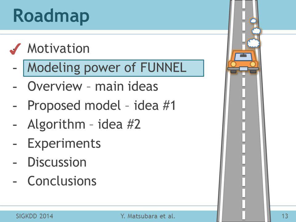Roadmap SIGKDD 201413Y. Matsubara et al. -Motivation -Modeling power of FUNNEL -Overview – main ideas -Proposed model – idea #1 -Algorithm – idea #2 -