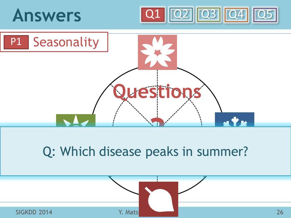 Answers Y. Matsubara et al.26SIGKDD 2014 Q1 Q2 Q3 Q4 Q5 SIGKDD 201426Y. Matsubara et al. Seasonality P1 Questions ? Q: Which disease peaks in summer?