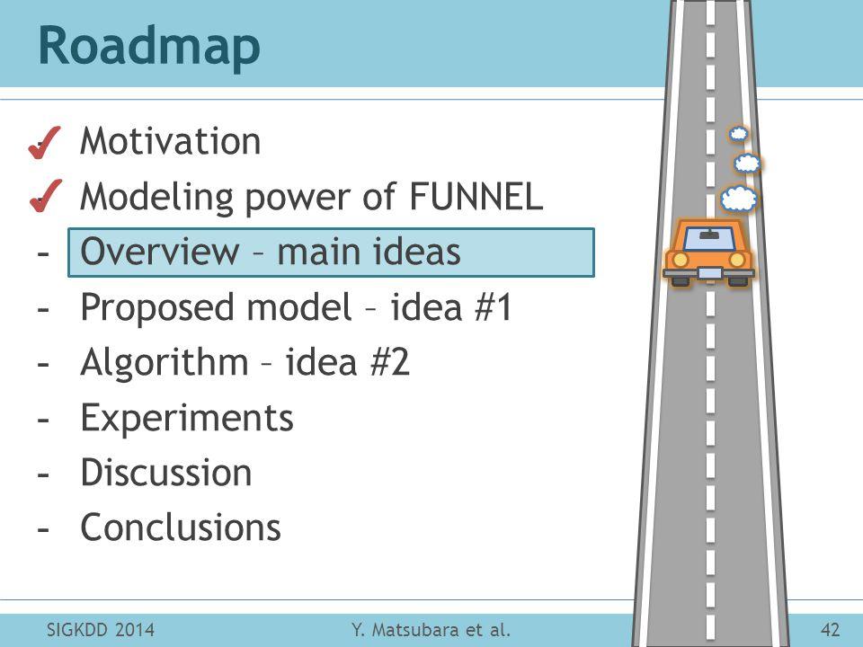 Roadmap SIGKDD 201442Y. Matsubara et al. -Motivation -Modeling power of FUNNEL -Overview – main ideas -Proposed model – idea #1 -Algorithm – idea #2 -