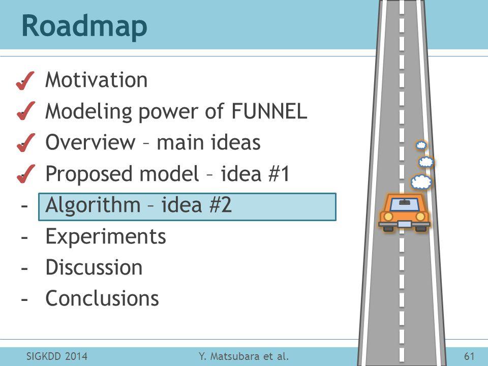 Roadmap SIGKDD 201461Y. Matsubara et al. -Motivation -Modeling power of FUNNEL -Overview – main ideas -Proposed model – idea #1 -Algorithm – idea #2 -