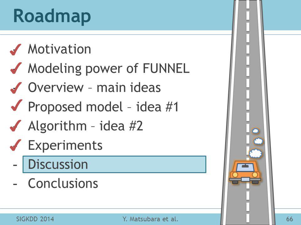 Roadmap SIGKDD 201466Y. Matsubara et al. -Motivation -Modeling power of FUNNEL -Overview – main ideas -Proposed model – idea #1 -Algorithm – idea #2 -