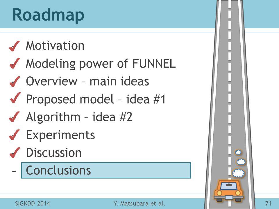 Roadmap SIGKDD 201471Y. Matsubara et al. -Motivation -Modeling power of FUNNEL -Overview – main ideas -Proposed model – idea #1 -Algorithm – idea #2 -