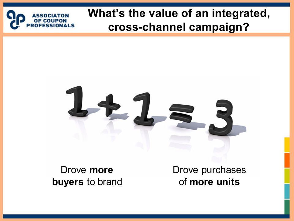 What's the value of an integrated, cross-channel campaign? Drove more buyers to brand Drove purchases of more units