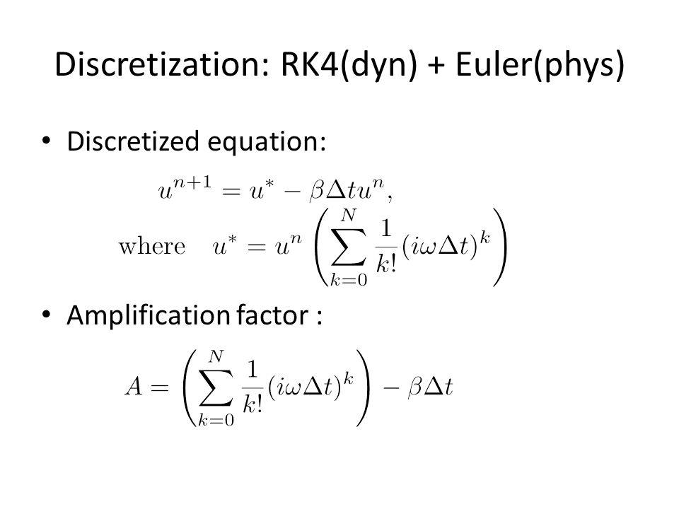 Discretization: RK4(dyn) + Euler(phys) Discretized equation: Amplification factor :