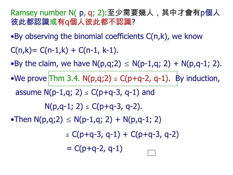 Ramsey number N( p, q; 2): 至少需要幾人,其中才會有 p 個人 彼此都認識或有 q 個人彼此都不認識 ? By observing the binomial coefficients C(n,k), we know C(n,k)= C(n-1,k) + C(n-1, k-1