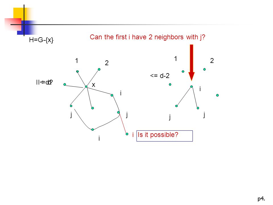 p4. x 1 2 i j l < d? 1 l = d 2 i j j <= d-2 j i H=G-{x} i Is it possible? Can the first i have 2 neighbors with j?
