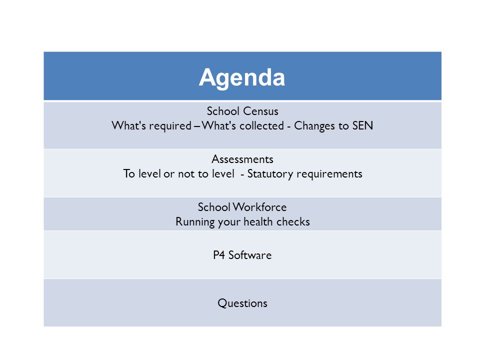 Agenda School Census What's required – What's collected - Changes to SEN Assessments To level or not to level - Statutory requirements School Workforc