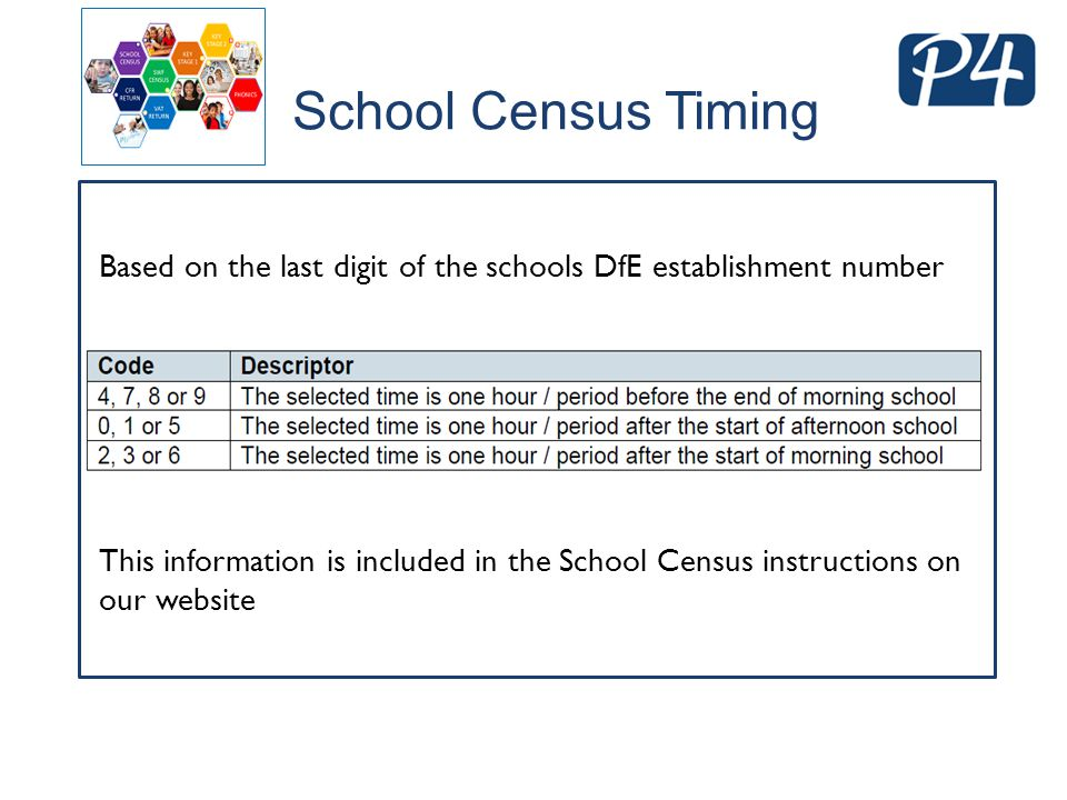 School Census Timing Based on the last digit of the schools DfE establishment number This information is included in the School Census instructions on