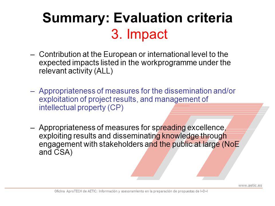 www.aetic.es Oficina AproTECH de AETIC: Información y asesoramiento en la preparación de propuestas de I+D+I Summary: Evaluation criteria 3.