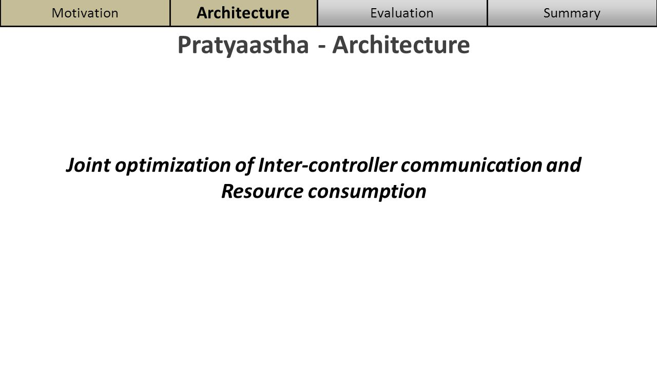Pratyaastha - Architecture SummaryEvaluation Architecture Motivation Joint optimization of Inter-controller communication and Resource consumption