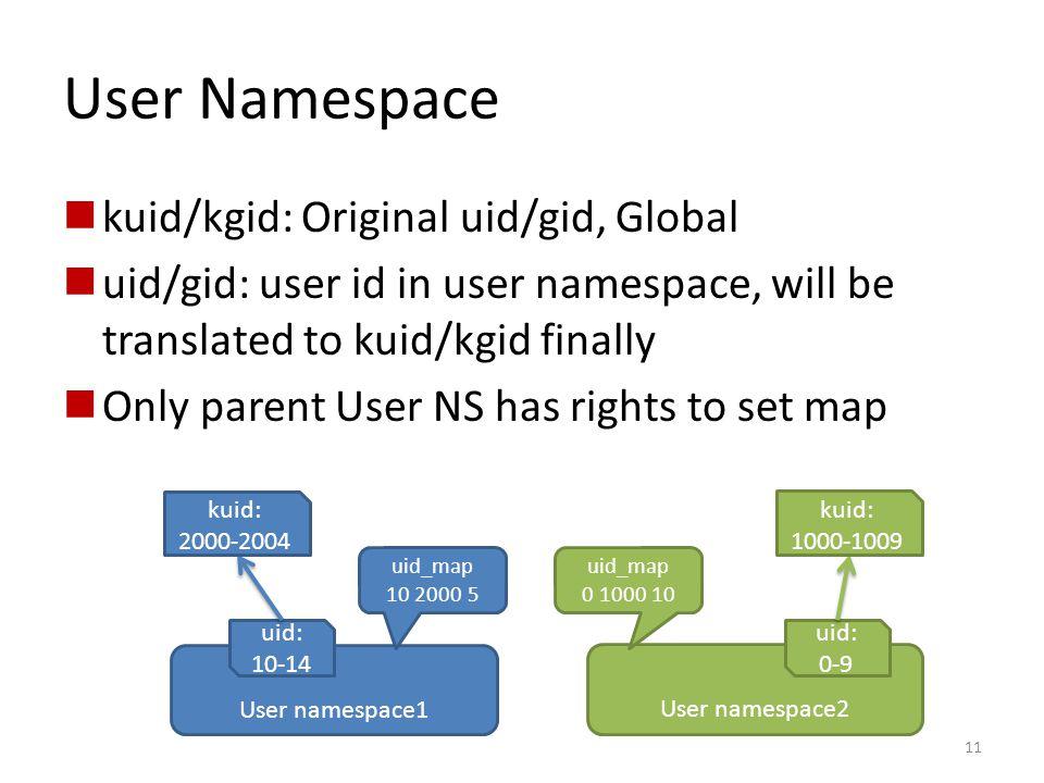 User Namespace kuid/kgid: Original uid/gid, Global uid/gid: user id in user namespace, will be translated to kuid/kgid finally Only parent User NS has