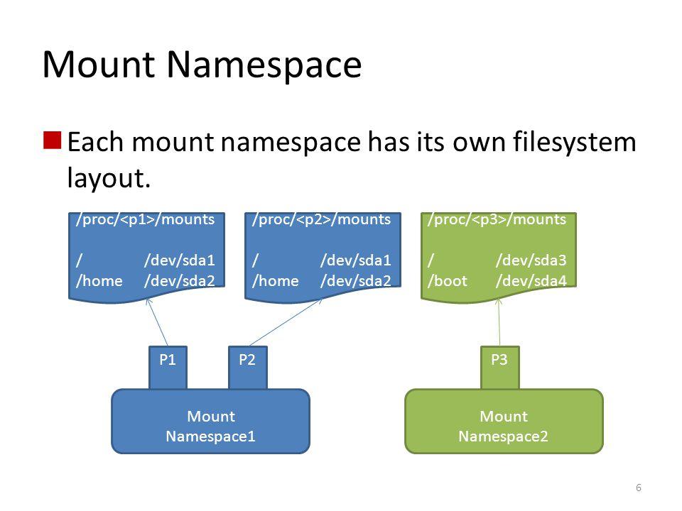 P3P2P1 Mount Namespace2 Mount Namespace1 Mount Namespace Each mount namespace has its own filesystem layout. /proc/ /mounts / /dev/sda1 /home/dev/sda2