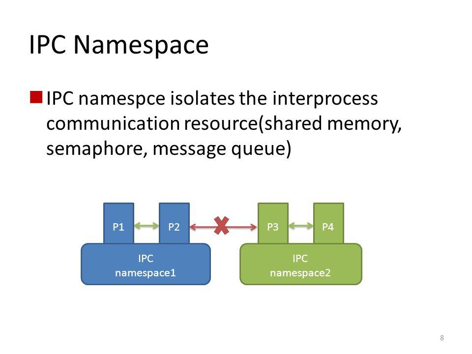 P3P2P1P4 IPC namespace2 IPC namespace1 IPC Namespace IPC namespce isolates the interprocess communication resource(shared memory, semaphore, message q